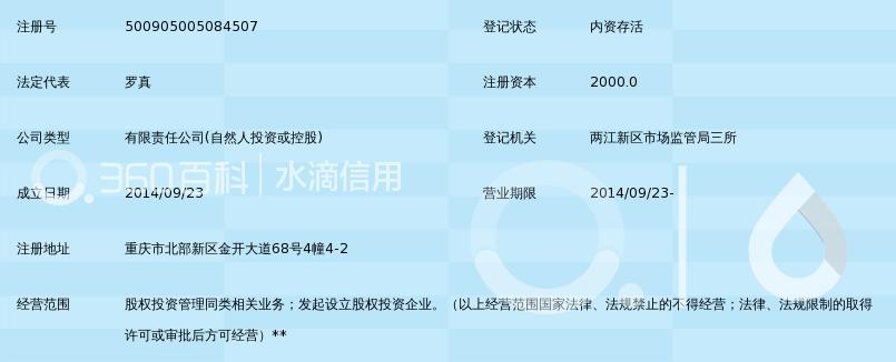 重庆澳华股权投资基金管理有限责任公司_360