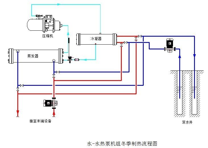 空调设计图制热板