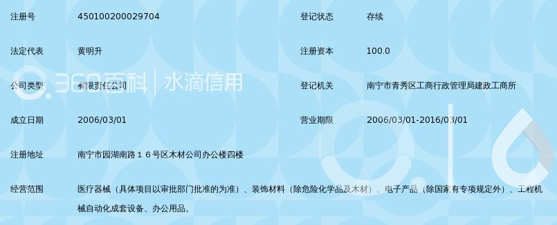 南宁和润医疗器械有限公司_360百科