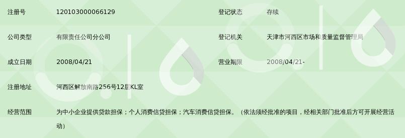 华夏季金谷融资担保拥有限公司天津分行_360佰